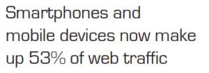 Mobile search traffic